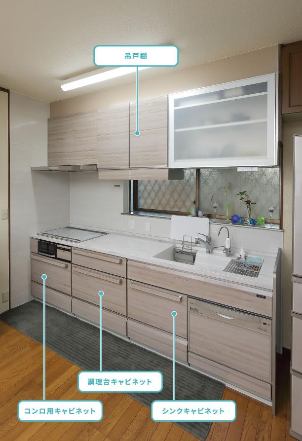 掛櫃爐櫃檯面櫃水槽櫃